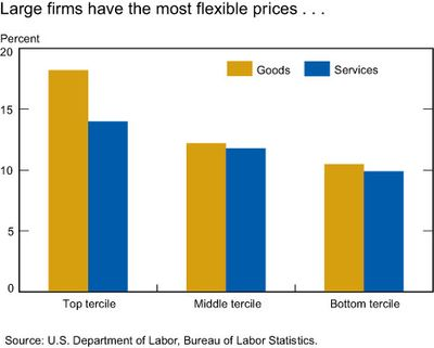 Large_firms_flexible