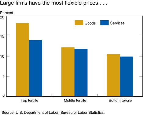 Large_firms_flexible