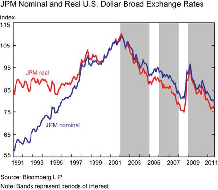 JPM-Nominal-and-Real-U.S.-D