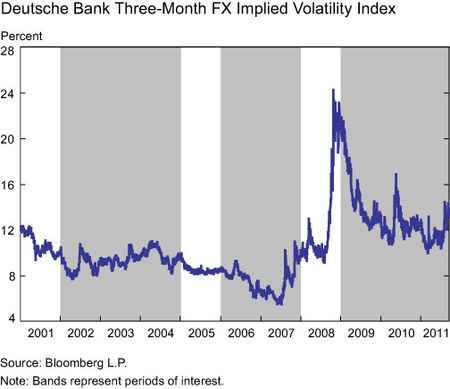 Deutsche-Bank-Three-Month-F