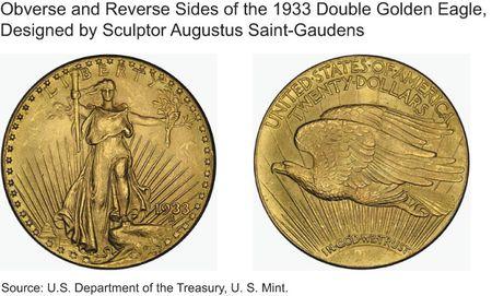 Eagle-coins
