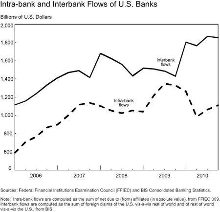 Intra-bank-and-Interbank