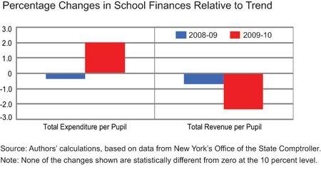 Pchg-school-finance