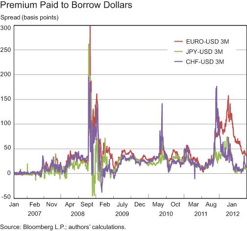 Premium-Paid-To