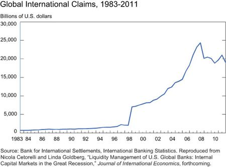 Global-international-claims