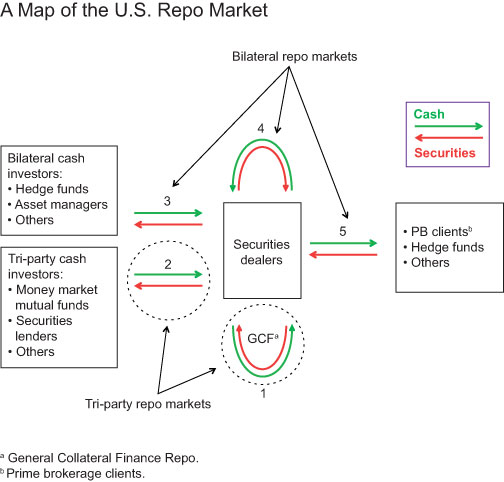 Map-of-US-Repo