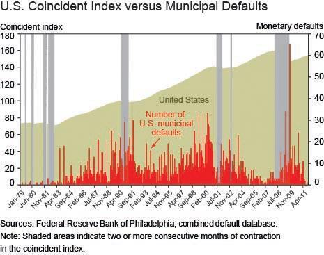 Coincident_vs_municipal