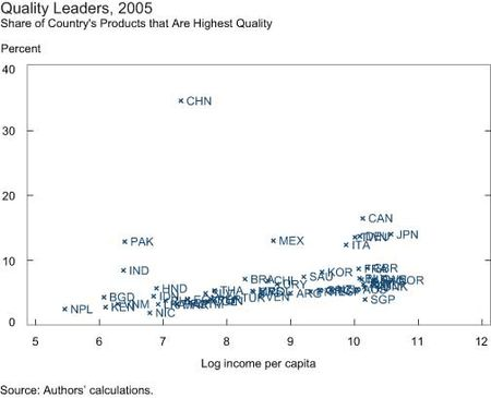 Quality-Leaders-2005