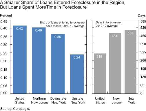 Chart2_smaller-share