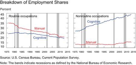 Chart2_Employee-Shares
