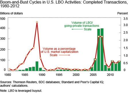 Ch1_Boom-and-Bust-Cycles