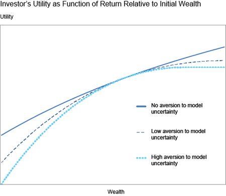Chart1_Investors-Utility