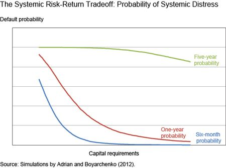 Ch4_systemic-risk