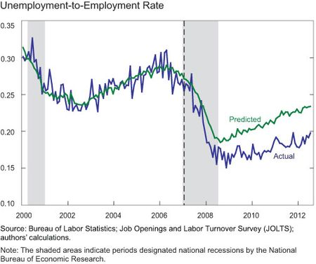 Ch4_Unemployment-rate