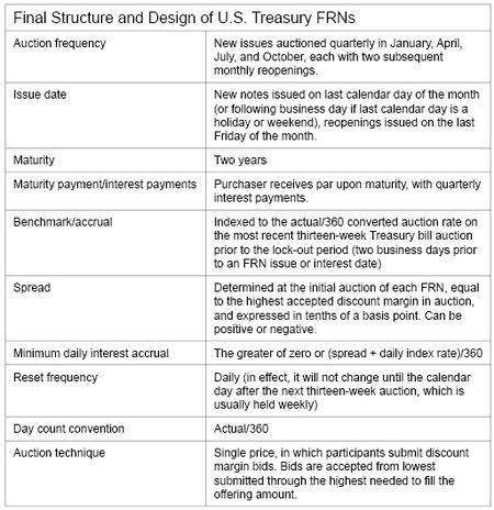3_table_FinalStructure