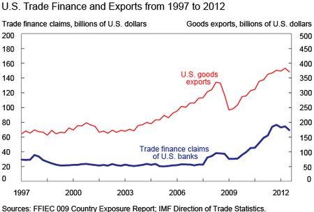Ch1_Trade-Finance
