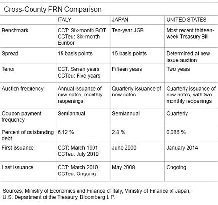5_Cross-CountyFRNComparison