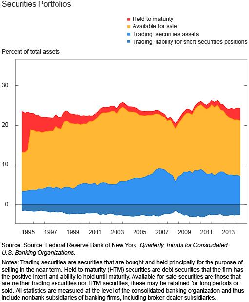 Ch1_Securities-Portfolios