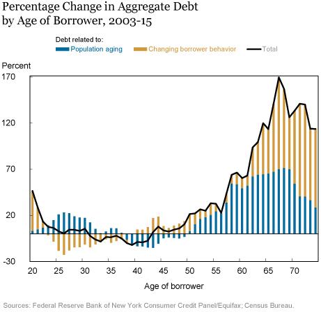 LSE_2016_graying-debt_brown_chart2_art