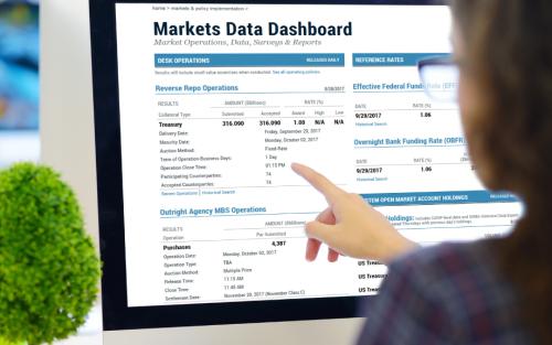 LSE_2017_http://libertystreeteconomics.newyorkfed.org/2017/10/just-released-new-york-fed-markets-data-dashboard.html