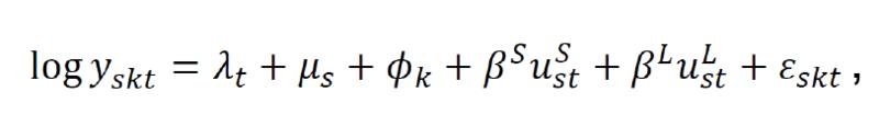 Equation1_LaborMkt