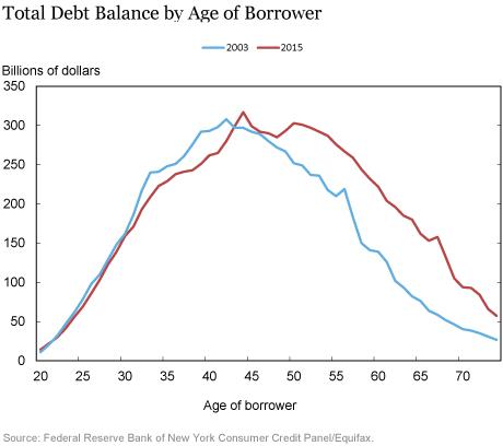 LSE_2016_graying-debt_brown_chart1_art