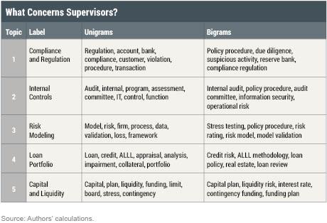 LSE_2016_parsing-supervision_table1_art
