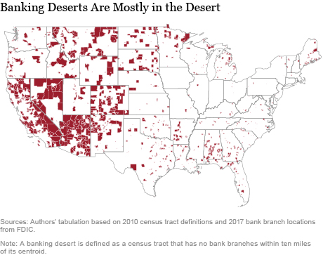 The 'Banking Desert' Mirage