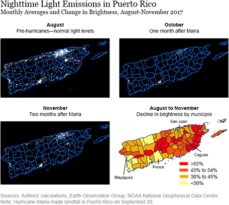 Beginning to Gauge Maria's Effect on Puerto Rico's Economy