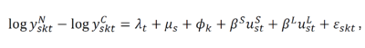 Equation2_LaborMkt