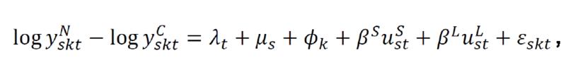 Equation2_LaborMkt