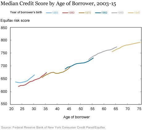 LSE_2016_graying-debt_brown_chart7_art