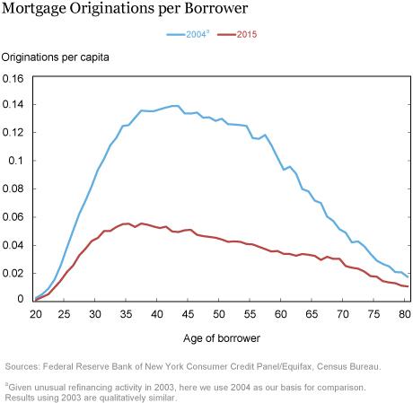 LSE_2016_graying-debt_brown_chart6_art