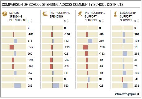 LSE_2016_nyc-school-financing_460-3_art