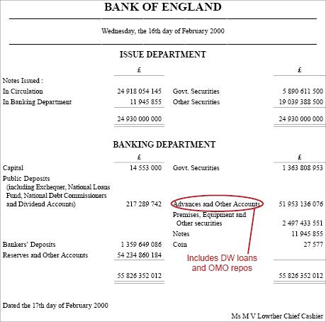 LSE_Disclosure of Lending