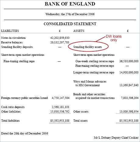 LSE_Lending Facilities