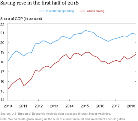 LSE_2018_domestic-funding-fiscal-deficit_klitgaard_ch2