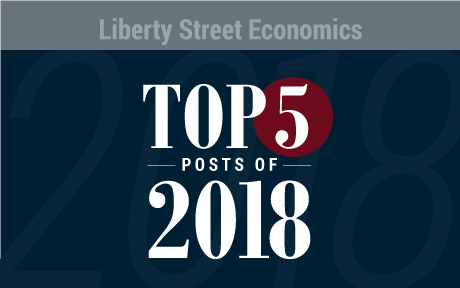 LSE_Cryptocurrencies, Tarrifs, Too Big to Fail and Other Top LSE Posts of 2018