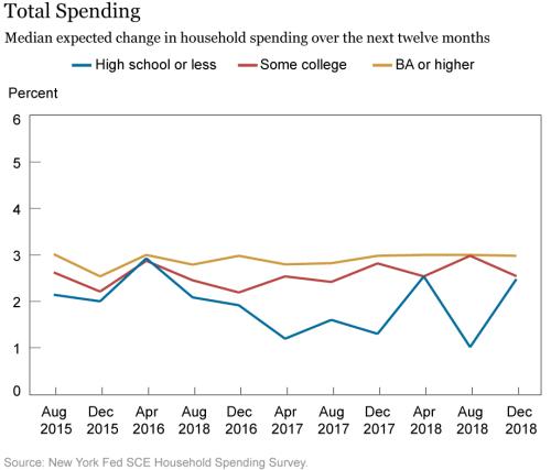 LSE_2019_sce-spending_gizem_ch1_art