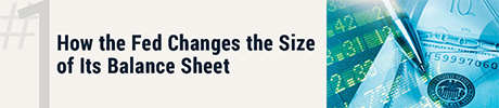 LSE_How the Fed Changes the Size of Its Balance Sheet