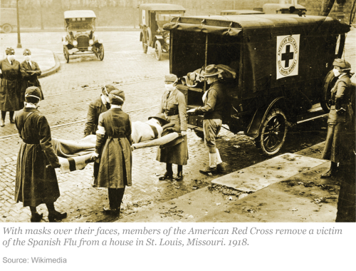 Fight the Pandemic, Save the Economy: Lessons from the 1918 Flu