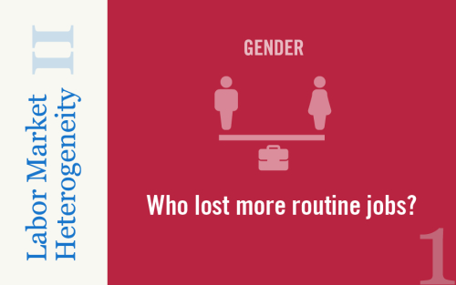 Women Have Been Hit Hard by the Loss of Routine Jobs, Too