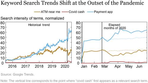 COVID-19 e a busca por alternativas digitais para ganhar dinheiro