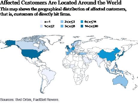 Ciberataques e interrupciones de la cadena de suministro